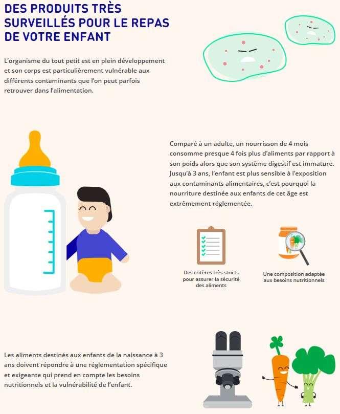 SURVEILLÉS-POUR-LE-REPAS-DE-VOTRE-ENFANT