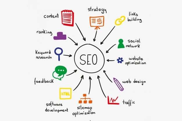 marketing en ligne & seo